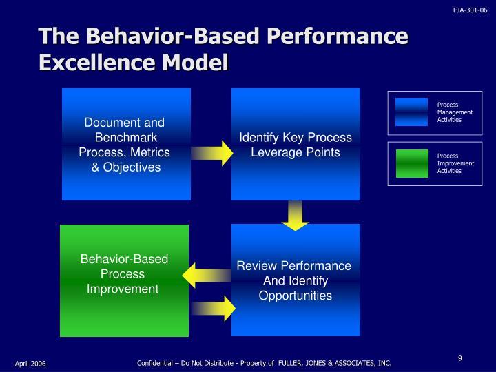 The Behavior-Based Performance Excellence Model