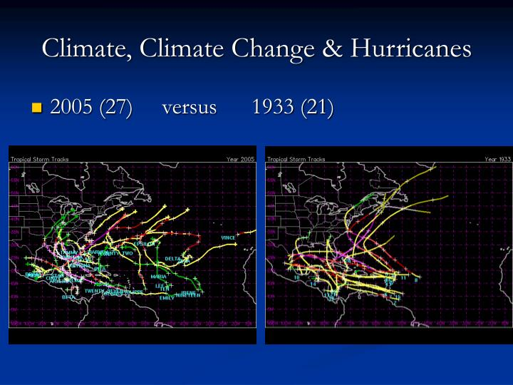 Climate, Climate Change & Hurricanes