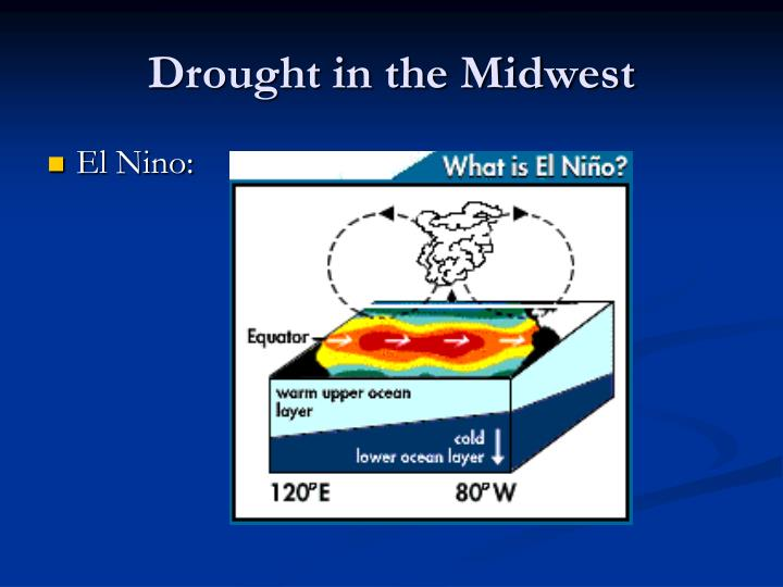 Drought in the Midwest