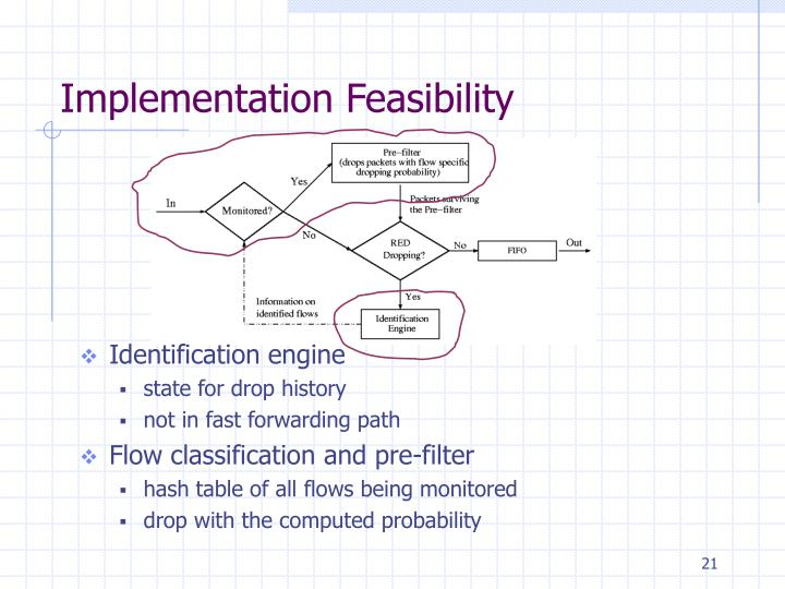 Implementation Feasibility