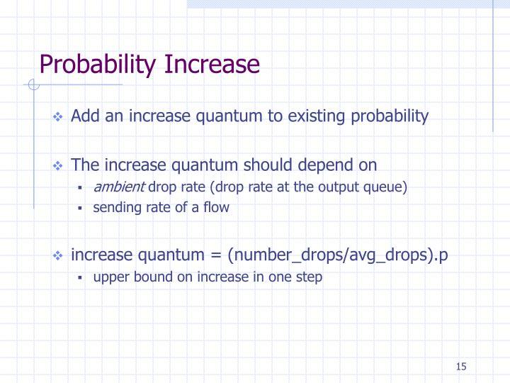 Probability Increase