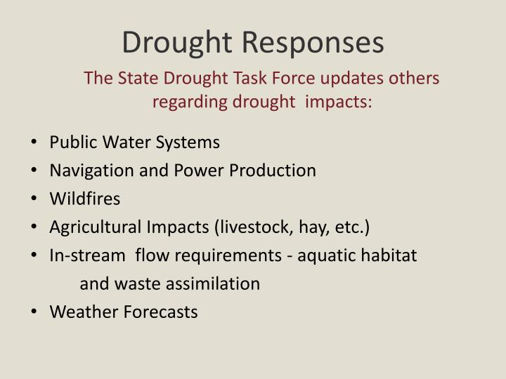 Drought Responses