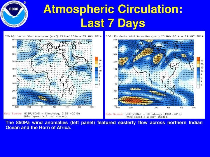 Atmospheric Circulation: