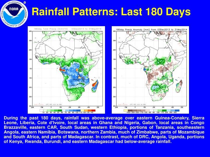 Rainfall Patterns: Last 180 Days
