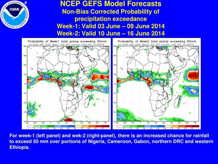 NCEP GEFS Model Forecasts