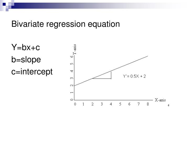 Bivariate regression equation