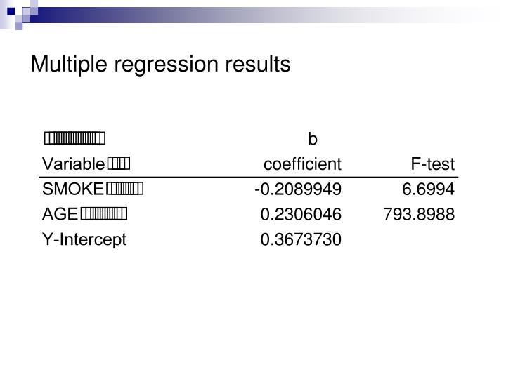 Multiple regression results