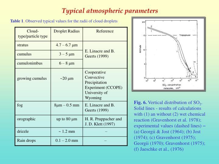 Typical atmospheric parameters