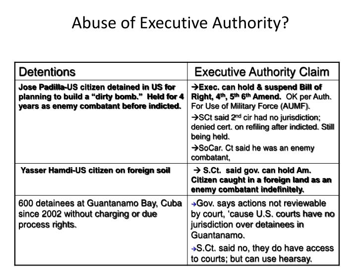 Abuse of Executive Authority?