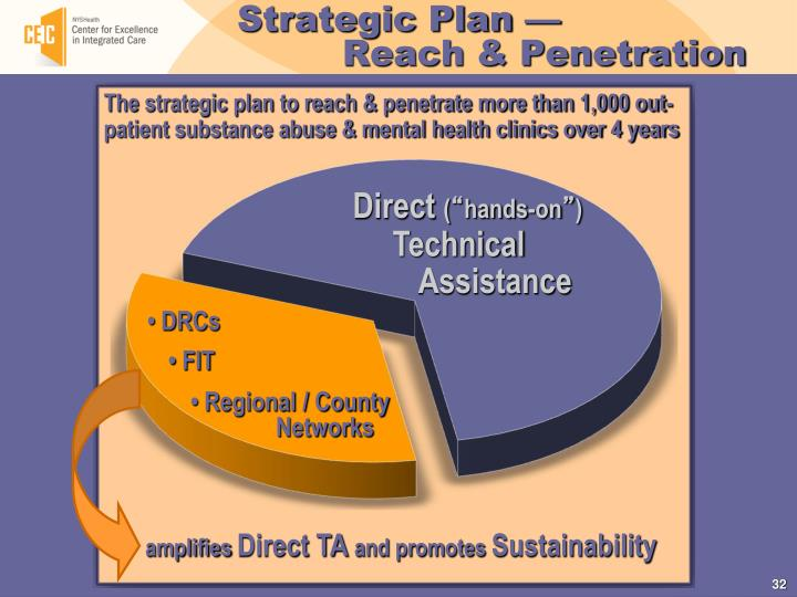 Strategic Plan —