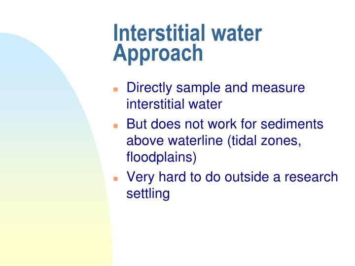 Interstitial water Approach