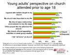 young adults perspective on church attended prior to age 18