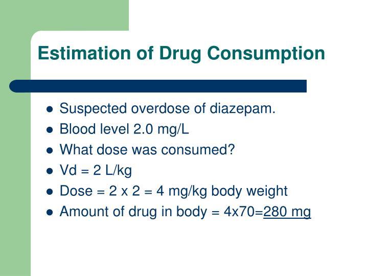 Estimation of Drug Consumption
