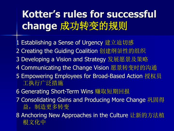 Kotter's rules for successful change