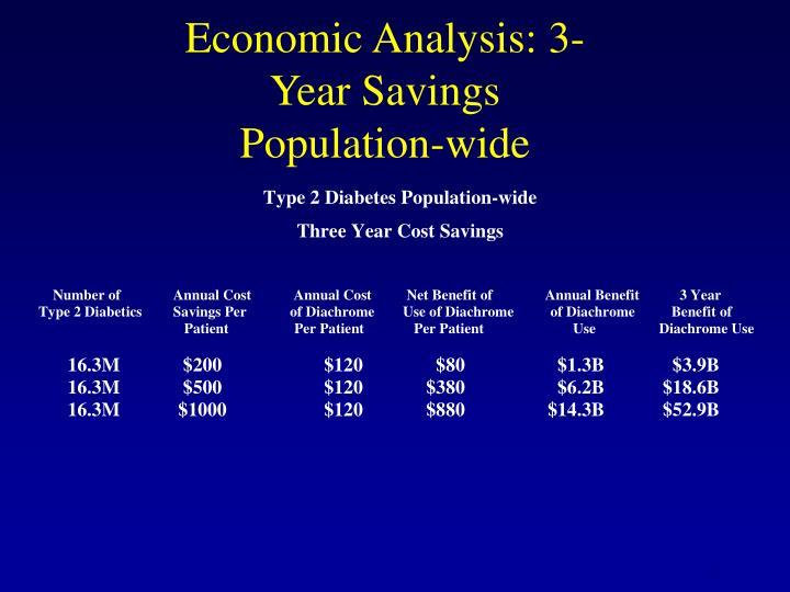 Economic Analysis: 3-Year Savings