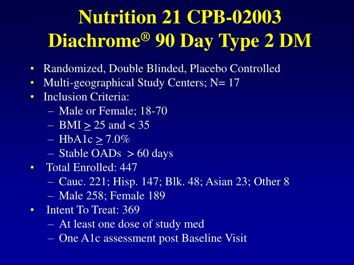 Nutrition 21 CPB-02003