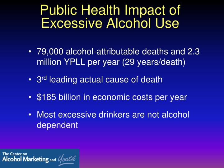 Public Health Impact of Excessive Alcohol Use
