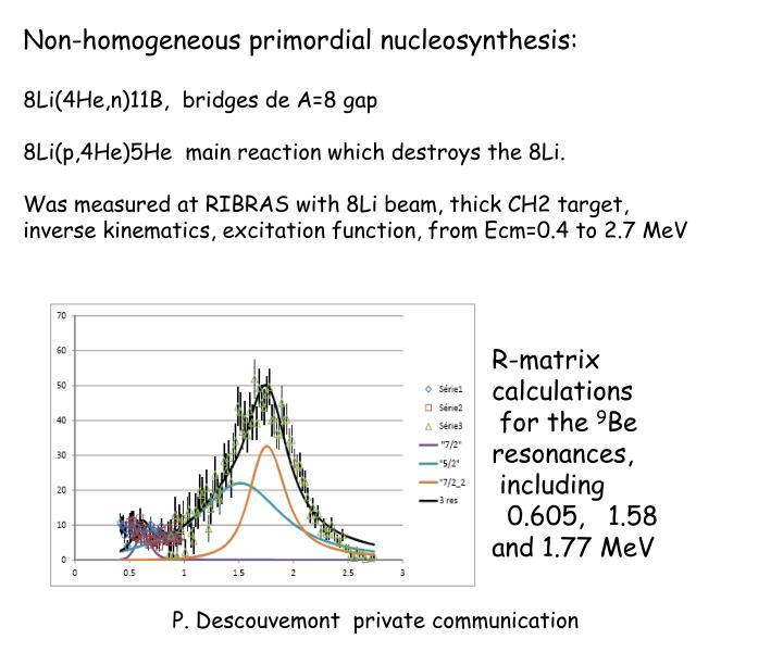 Non-homogeneous primordial nucleosynthesis: