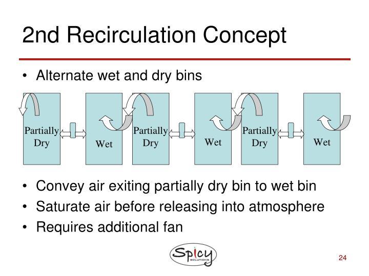 2nd Recirculation Concept