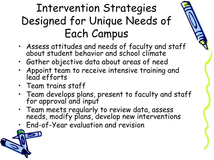 Intervention Strategies Designed for Unique Needs of Each Campus