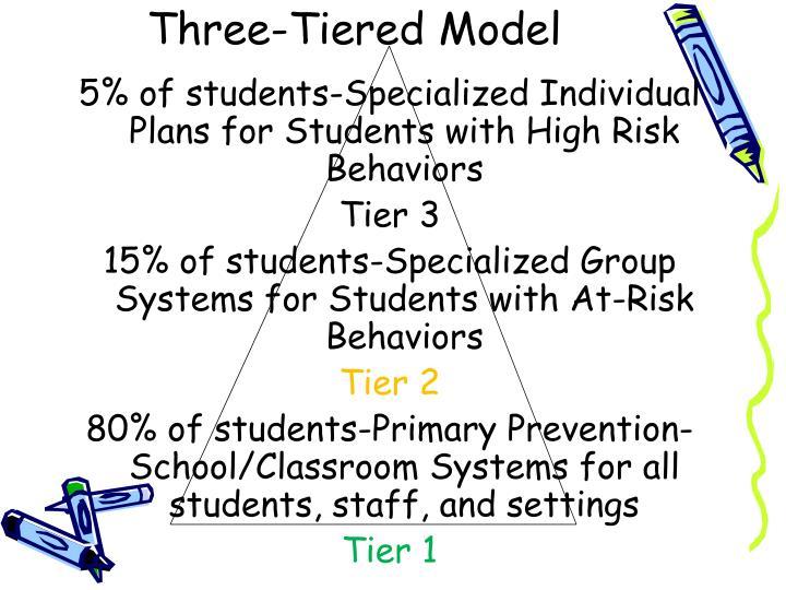 Three-Tiered Model