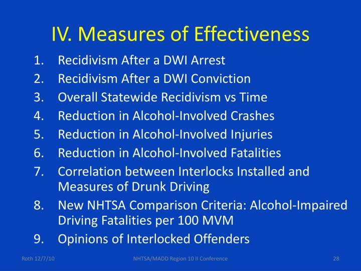 IV. Measures of Effectiveness