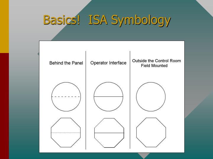 Basics!  ISA Symbology