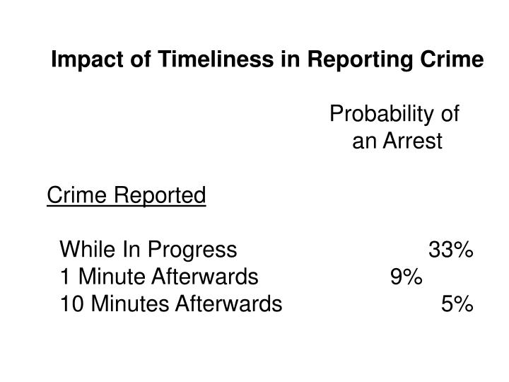 Impact of Timeliness in Reporting Crime