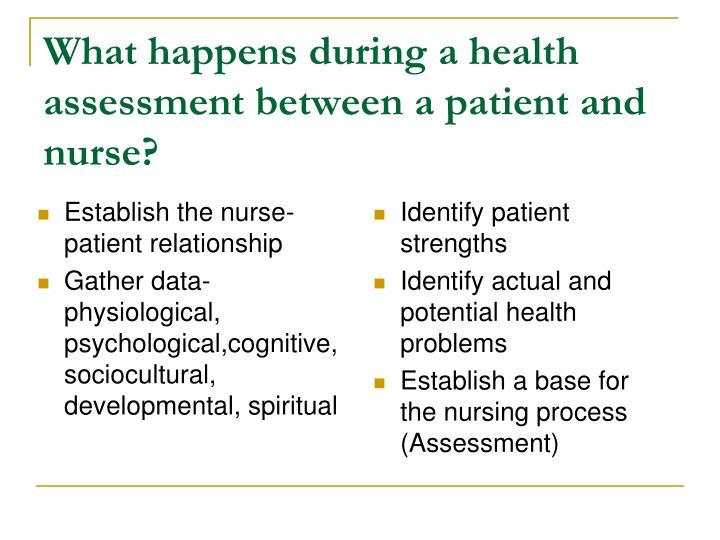 Establish the nurse-patient relationship