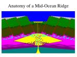 anatomy of a mid ocean ridge