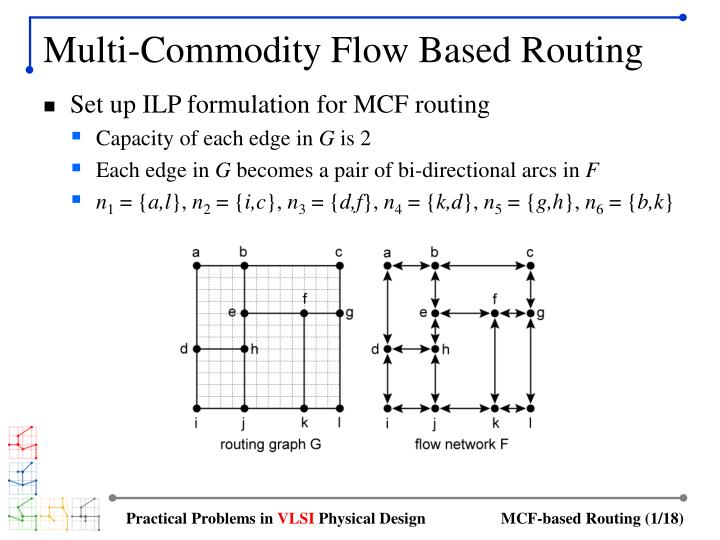 multi commodity flow based routing n.