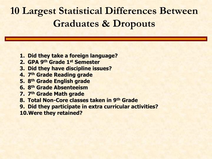 10 Largest Statistical Differences Between Graduates & Dropouts