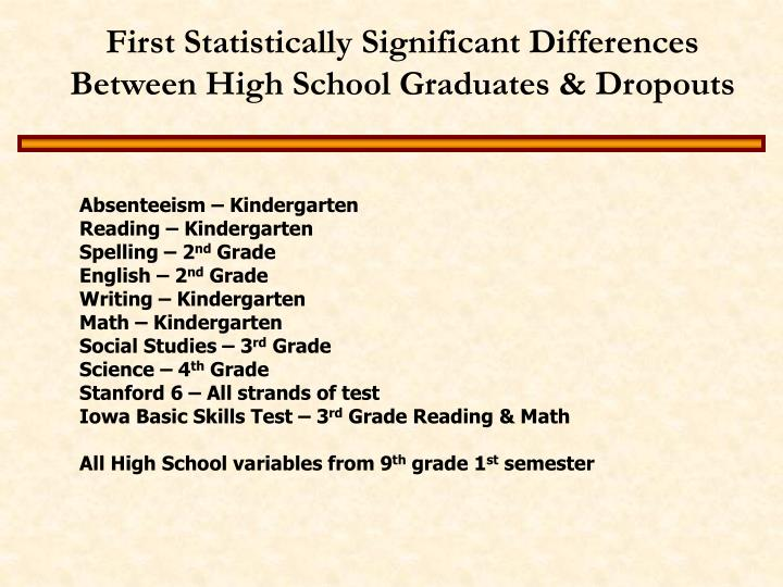 First Statistically Significant Differences Between High School Graduates & Dropouts