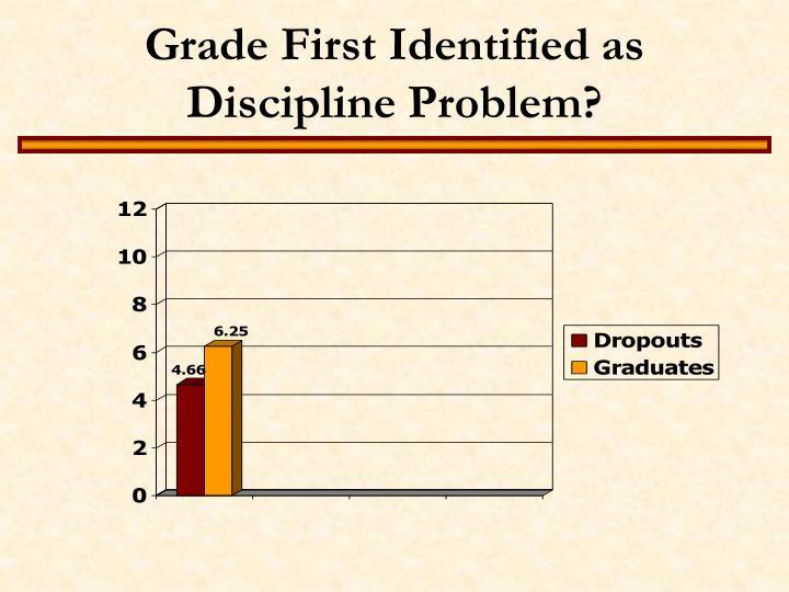 Grade First Identified as Discipline Problem?