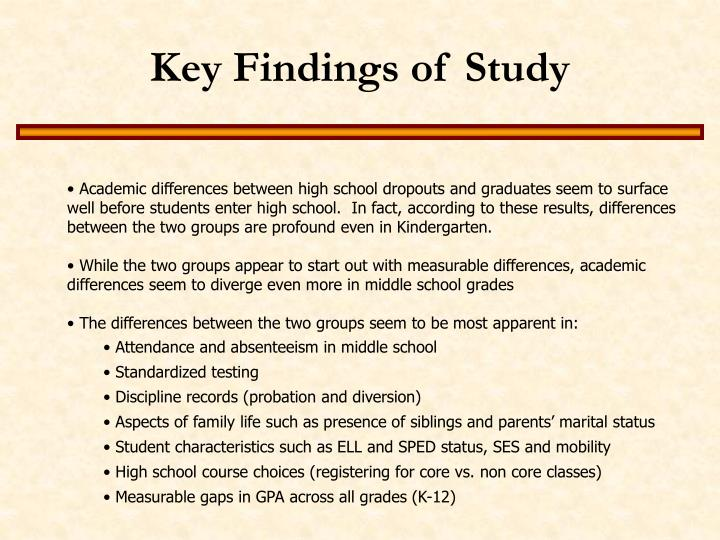 Key Findings of Study