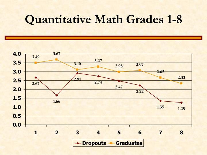 Quantitative Math Grades 1-8