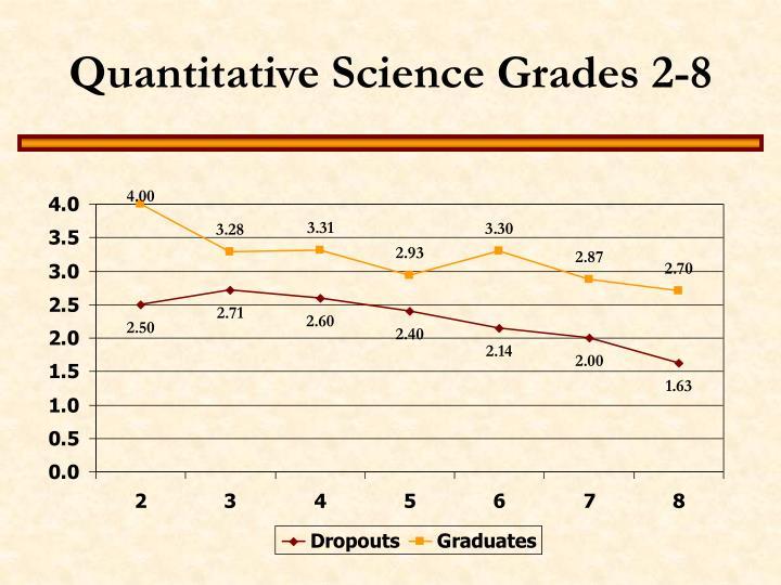 Quantitative Science Grades 2-8