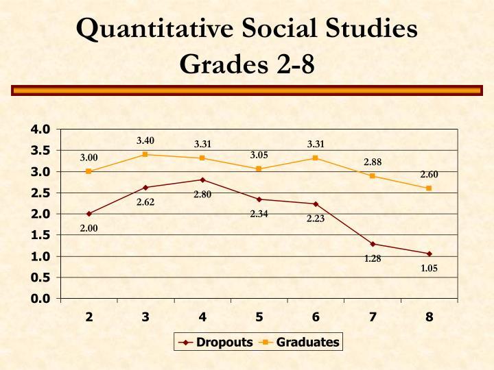 Quantitative Social Studies Grades 2-8