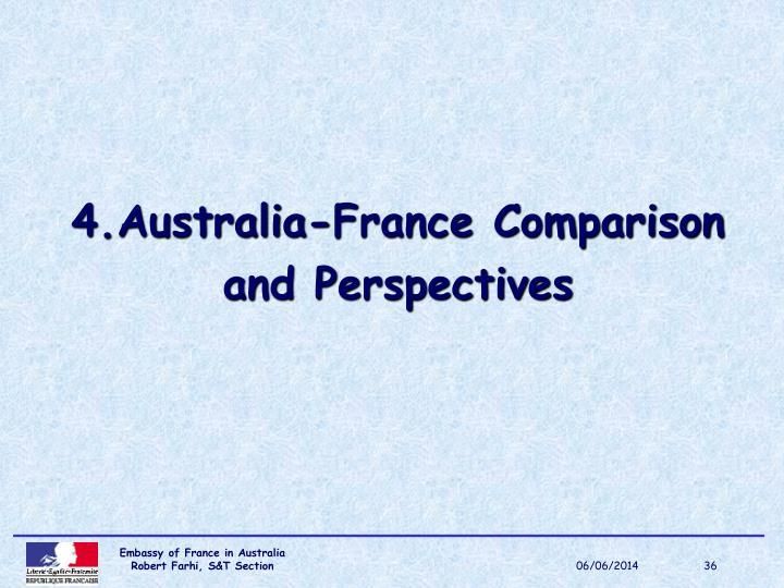 4.Australia-France Comparison