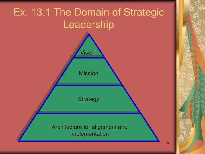 the usage of tzus leadership strategy of He mentions sun tzu: strategies for marketing - 12 leadership as moral heroism all joking aside, current business leadership thinking is above all a good leader must be willing to manage the enterprise skilfully, focusing on the development of strategy, and.