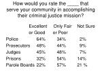 how would you rate the that serve your community in accomplishing their criminal justice mission