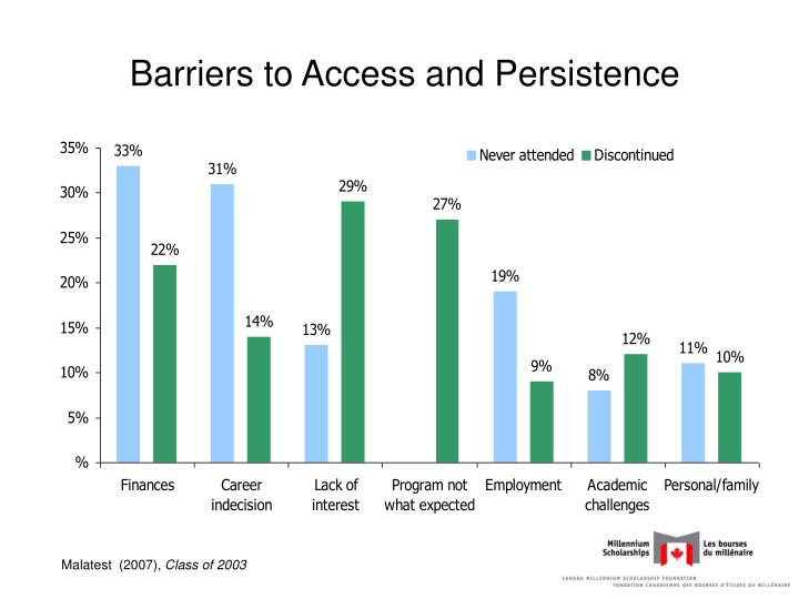 Barriers to Access and Persistence