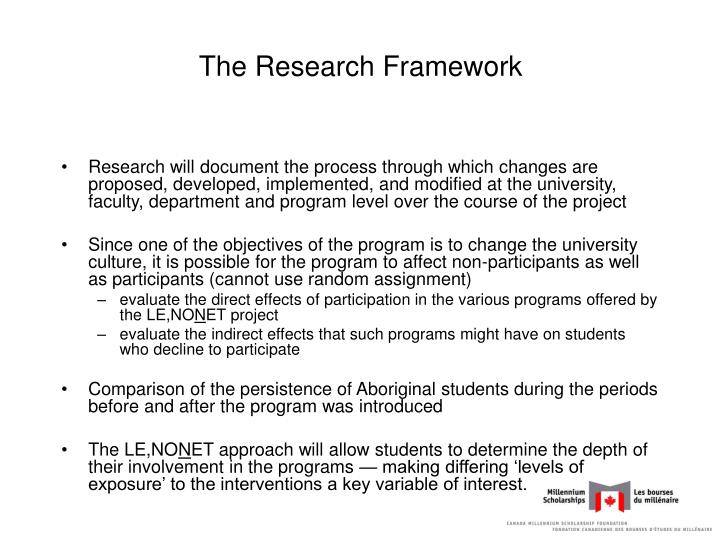 The Research Framework
