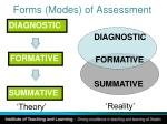 forms modes of assessment
