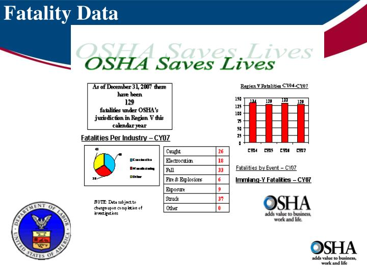 Fatality Data