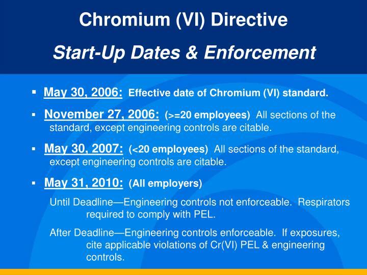 Chromium (VI) Directive