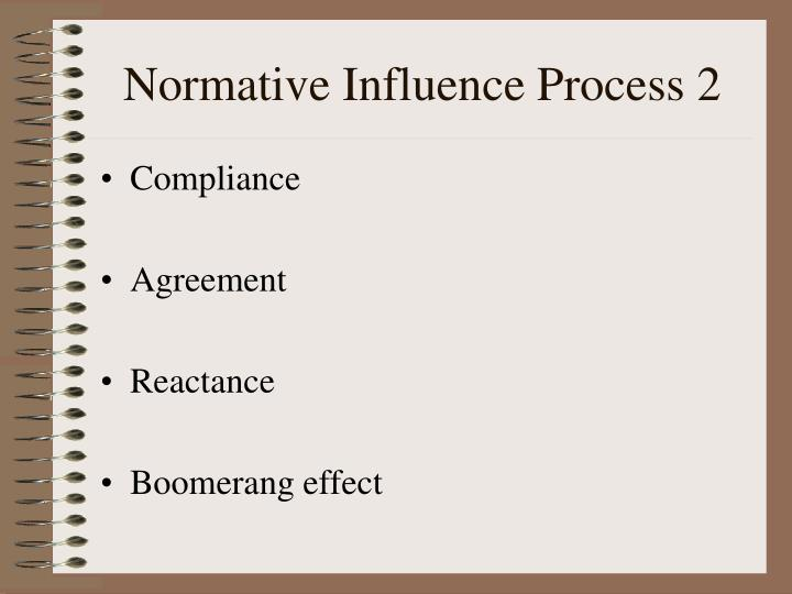 Normative Influence Process 2