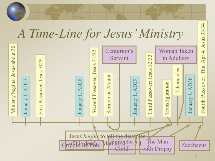 A time line for jesus ministry