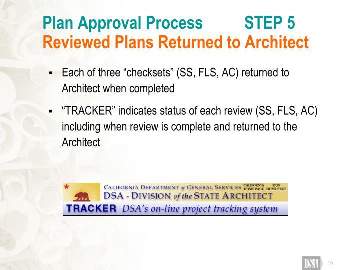 Plan Approval Process          STEP 5