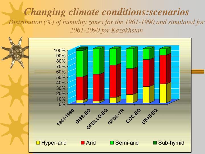 Changing climate conditions:scenarios
